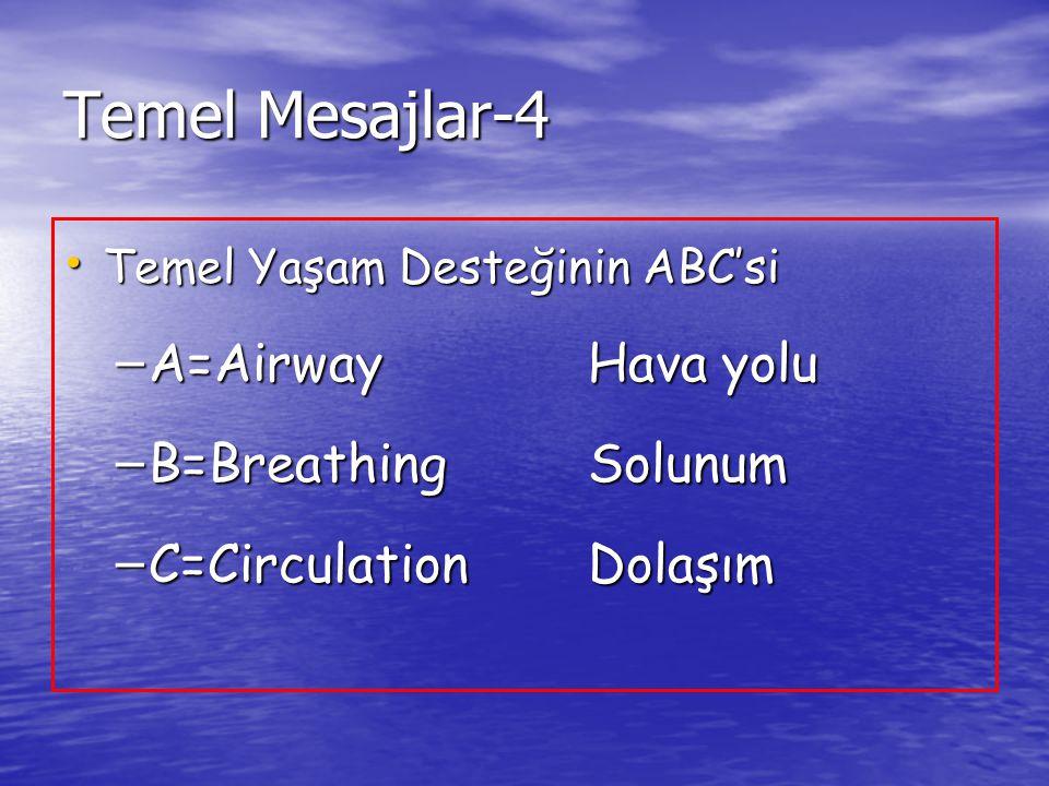 Temel Mesajlar-4 Temel Yaşam Desteğinin ABC'si Temel Yaşam Desteğinin ABC'si – A=AirwayHava yolu – B=BreathingSolunum – C=CirculationDolaşım