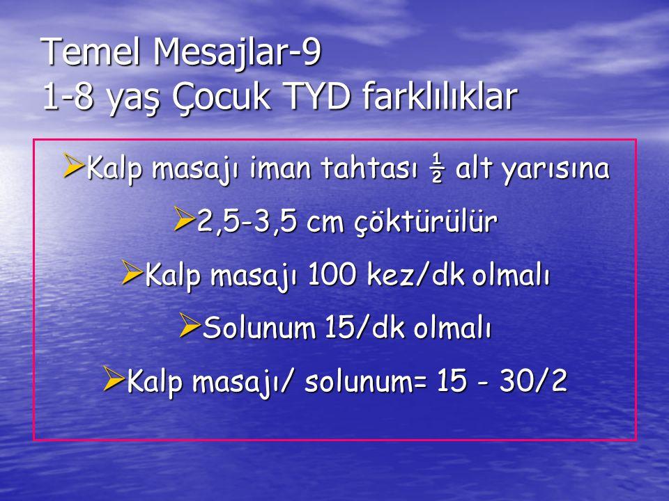 Temel Mesajlar-9 1-8 yaş Çocuk TYD farklılıklar  Kalp masajı iman tahtası ½ alt yarısına  2,5-3,5 cm çöktürülür  Kalp masajı 100 kez/dk olmalı  Solunum 15/dk olmalı  Kalp masajı/ solunum= 15 - 30/2