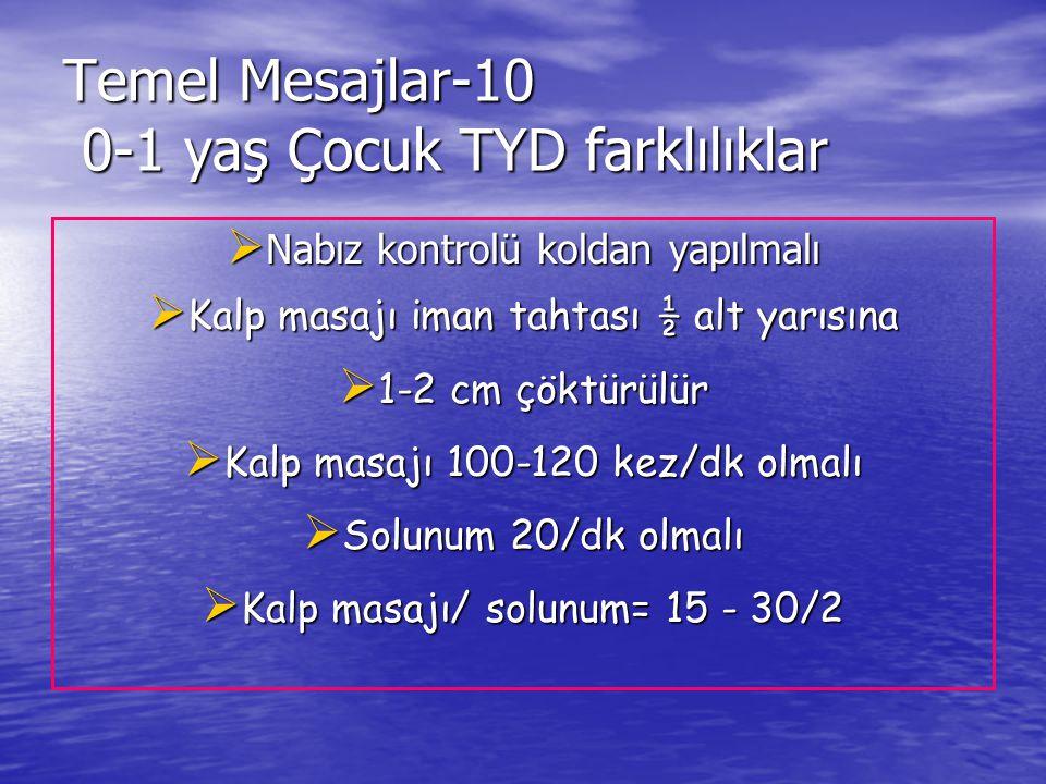 Temel Mesajlar-10 0-1 yaş Çocuk TYD farklılıklar  Nabız kontrolü koldan yapılmalı  Kalp masajı iman tahtası ½ alt yarısına  1-2 cm çöktürülür  Kal