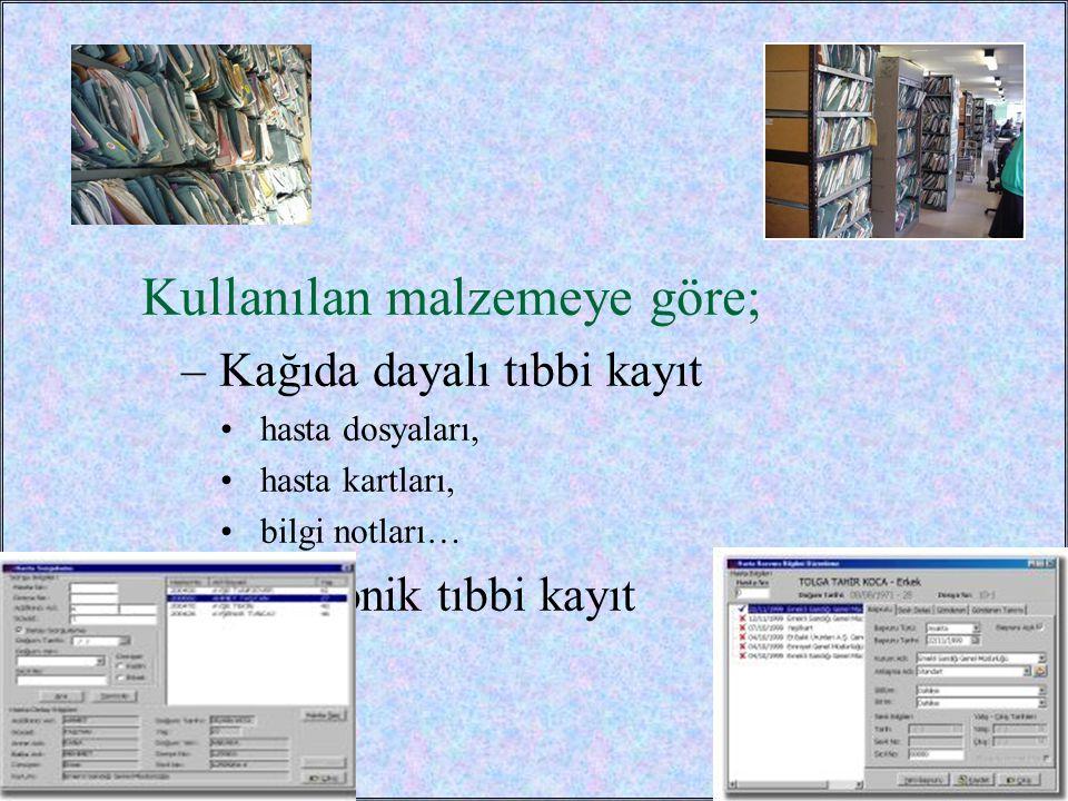 / 3512 Kullanılan malzemeye göre; –Kağıda dayalı tıbbi kayıt hasta dosyaları, hasta kartları, bilgi notları… –Elektronik tıbbi kayıt