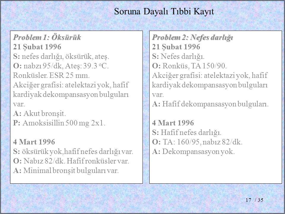 / 3517 Problem 1: Öksürük 21 Şubat 1996 S: nefes darlığı, öksürük, ateş. O: nabzı 95/dk, Ateş: 39.3 o C. Ronküsler. ESR 25 mm. Akciğer grafisi: atelek