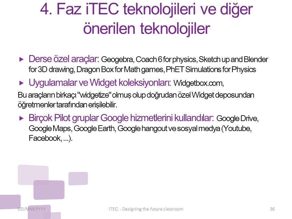 4. Faz iTEC teknolojileri ve diğer önerilen teknolojiler  Derse özel araçlar: Geogebra, Coach 6 for physics, Sketch up and Blender for 3D drawing, Dr