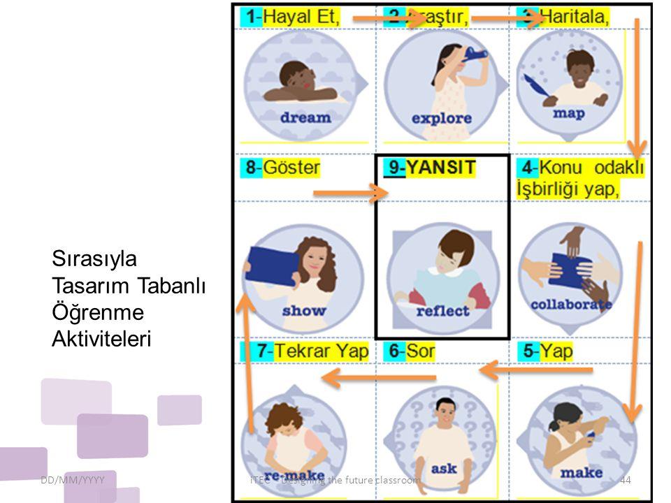 DD/MM/YYYYiTEC - Designing the future classroom44 Sırasıyla Tasarım Tabanlı Öğrenme Aktiviteleri