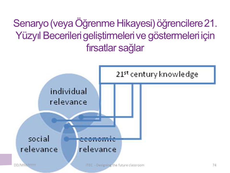 Senaryo (veya Öğrenme Hikayesi) öğrencilere 21. Yüzyıl Becerileri geliştirmeleri ve göstermeleri için fırsatlar sağlar DD/MM/YYYYiTEC - Designing the