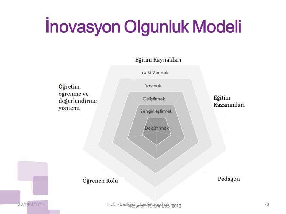 İnovasyon Olgunluk Modeli DD/MM/YYYYiTEC - Designing the future classroom78