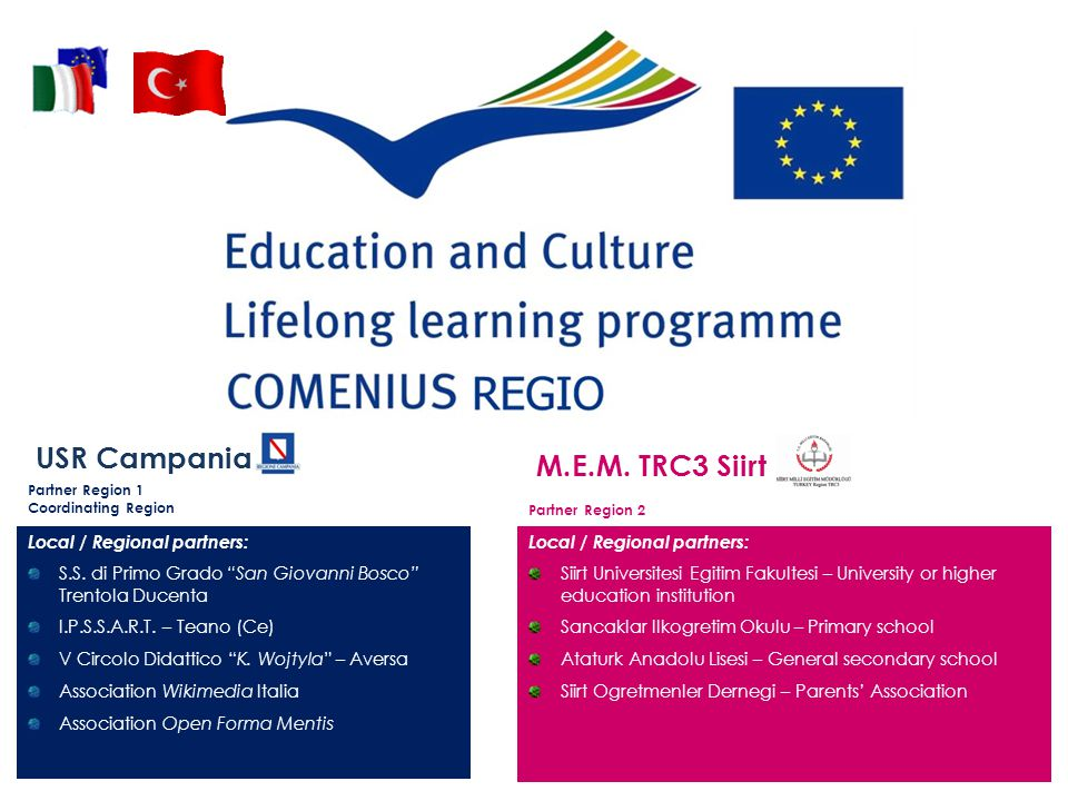 USR Campania M.E.M. TRC3 Siirt Local / Regional partners: S.S.