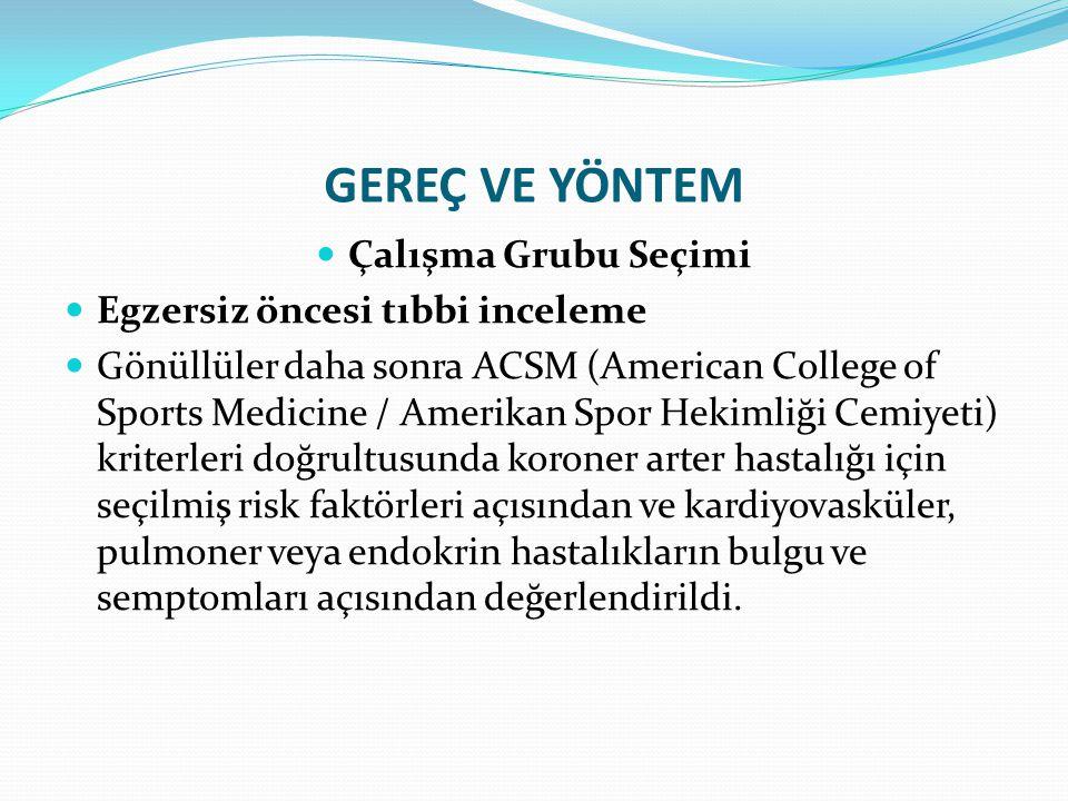 GEREÇ VE YÖNTEM Çalışma Grubu Seçimi Egzersiz öncesi tıbbi inceleme Gönüllüler daha sonra ACSM (American College of Sports Medicine / Amerikan Spor He