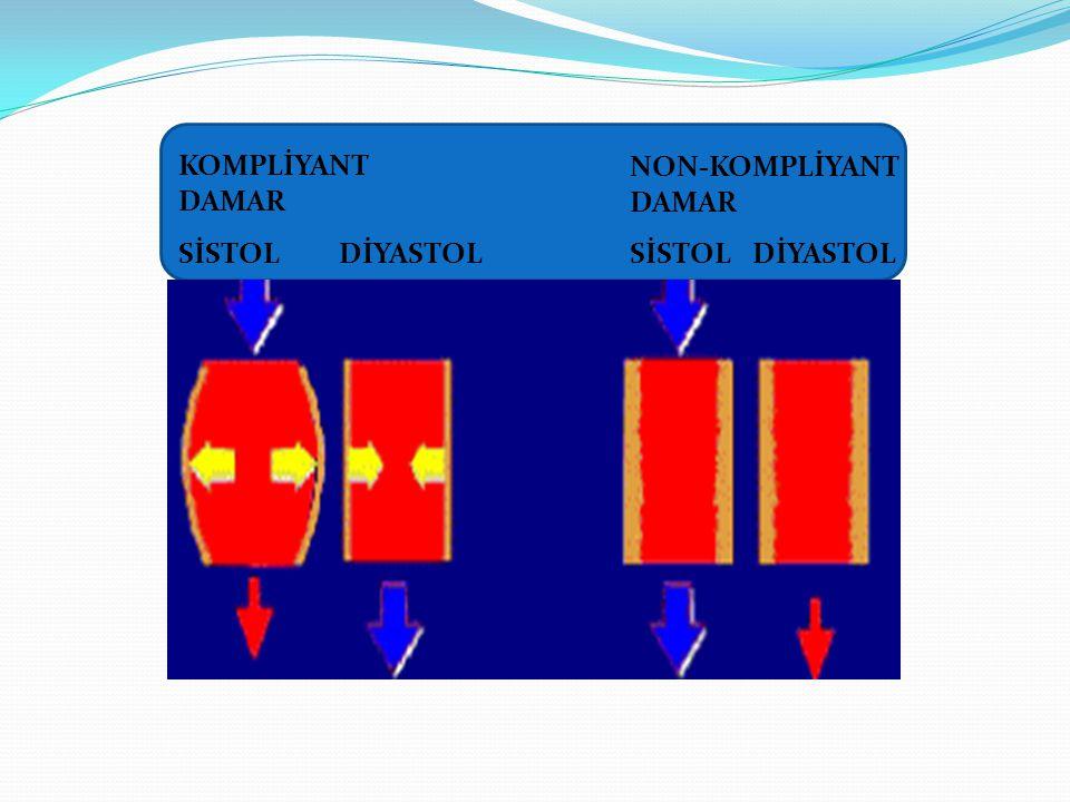 GENEL BİLGİLER Arteryel Sertlik Arteryel sertlik mekanizmaları Arteryel sertlik, damar duvarındaki hücresel ve yapısal elemanlardaki değişikliklerin dinamik ve karmaşık etkileşimi ile ortaya çıkar (3) Arteryel sertlik 3 farklı mekanizma ile artırır.