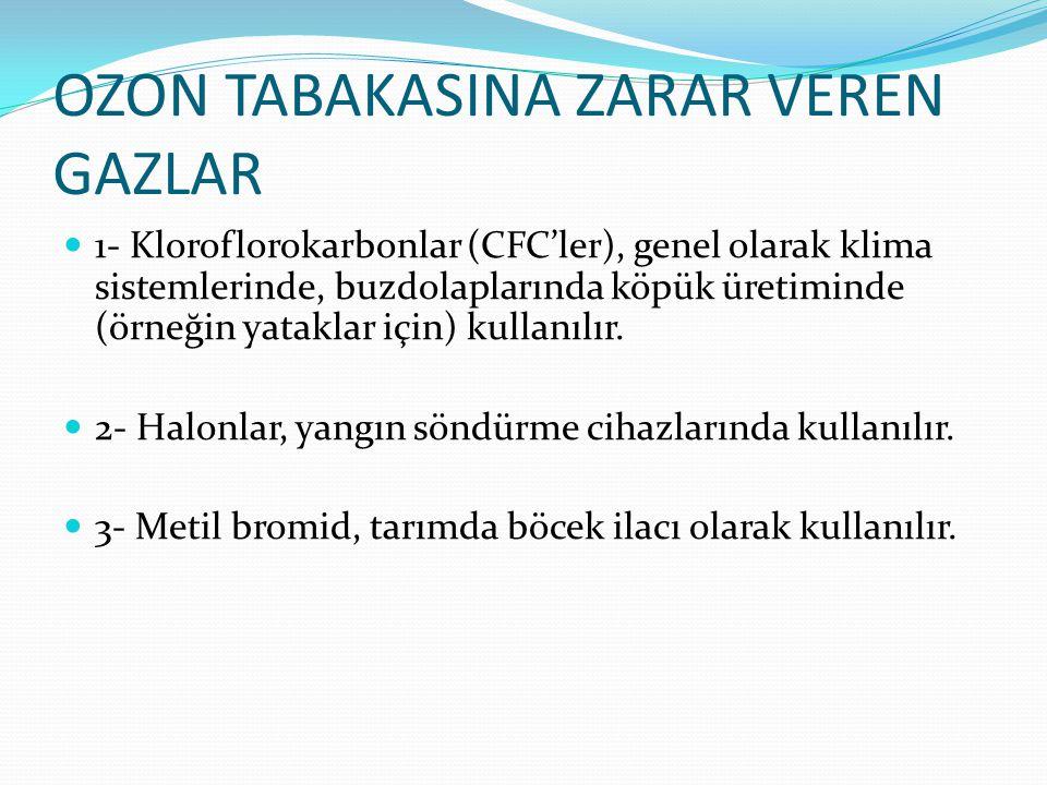 OZON TABAKASINA ZARAR VEREN GAZLAR 1- Kloroflorokarbonlar (CFC'ler), genel olarak klima sistemlerinde, buzdolaplarında köpük üretiminde (örneğin yatak