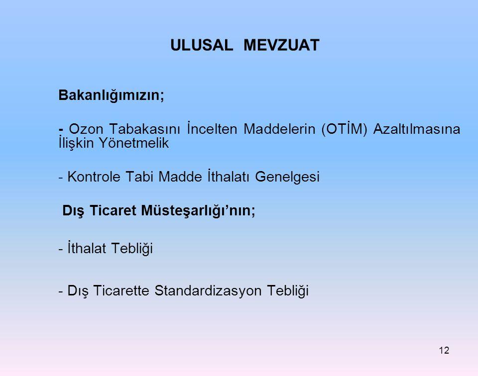 12 ULUSAL MEVZUAT Bakanlığımızın; - Ozon Tabakasını İncelten Maddelerin (OTİM) Azaltılmasına İlişkin Yönetmelik - Kontrole Tabi Madde İthalatı Genelge