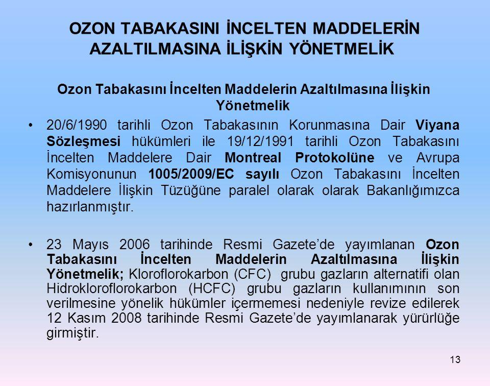 13 Ozon Tabakasını İncelten Maddelerin Azaltılmasına İlişkin Yönetmelik 20/6/1990 tarihli Ozon Tabakasının Korunmasına Dair Viyana Sözleşmesi hükümler