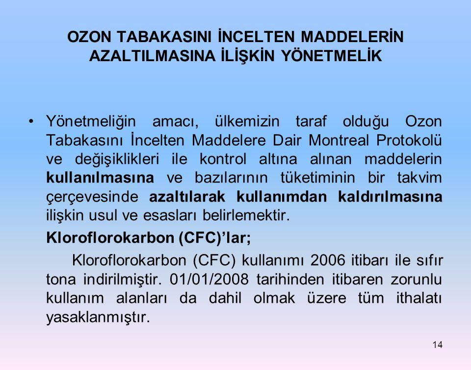 Yönetmeliğin amacı, ülkemizin taraf olduğu Ozon Tabakasını İncelten Maddelere Dair Montreal Protokolü ve değişiklikleri ile kontrol altına alınan madd