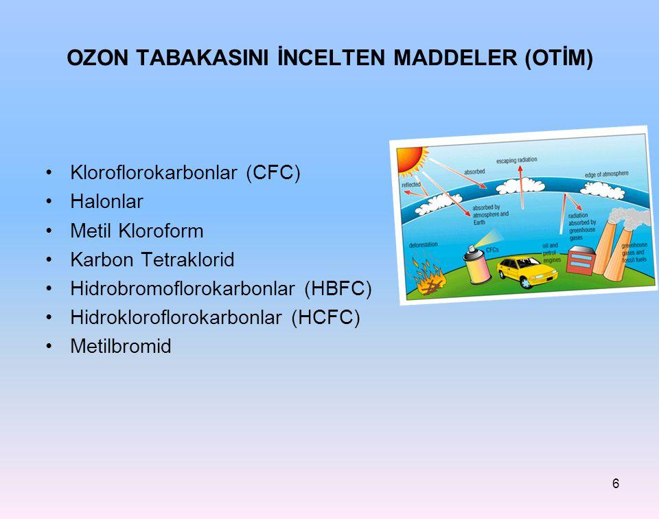 OZON TABAKASINI İNCELTEN MADDELER (OTİM) Kloroflorokarbonlar (CFC) Halonlar Metil Kloroform Karbon Tetraklorid Hidrobromoflorokarbonlar (HBFC) Hidrokl