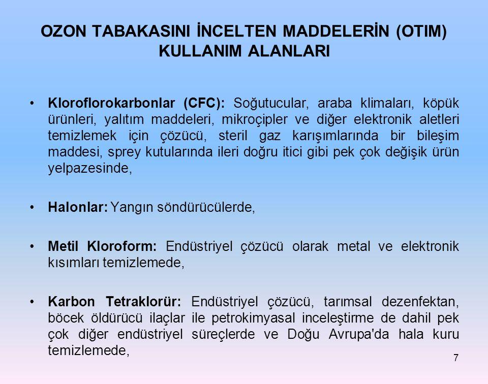 OZON TABAKASINI İNCELTEN MADDELERİN (OTIM) KULLANIM ALANLARI Kloroflorokarbonlar (CFC): Soğutucular, araba klimaları, köpük ürünleri, yalıtım maddeler