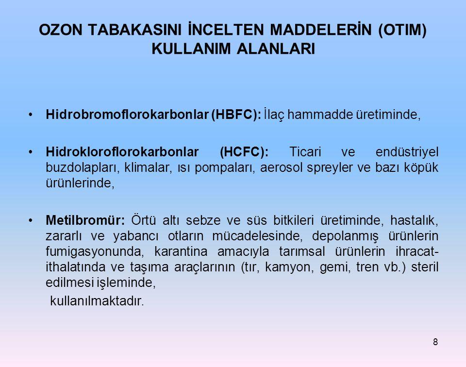 OZON TABAKASINI İNCELTEN MADDELERİN (OTIM) KULLANIM ALANLARI Hidrobromoflorokarbonlar (HBFC): İlaç hammadde üretiminde, Hidrokloroflorokarbonlar (HCFC