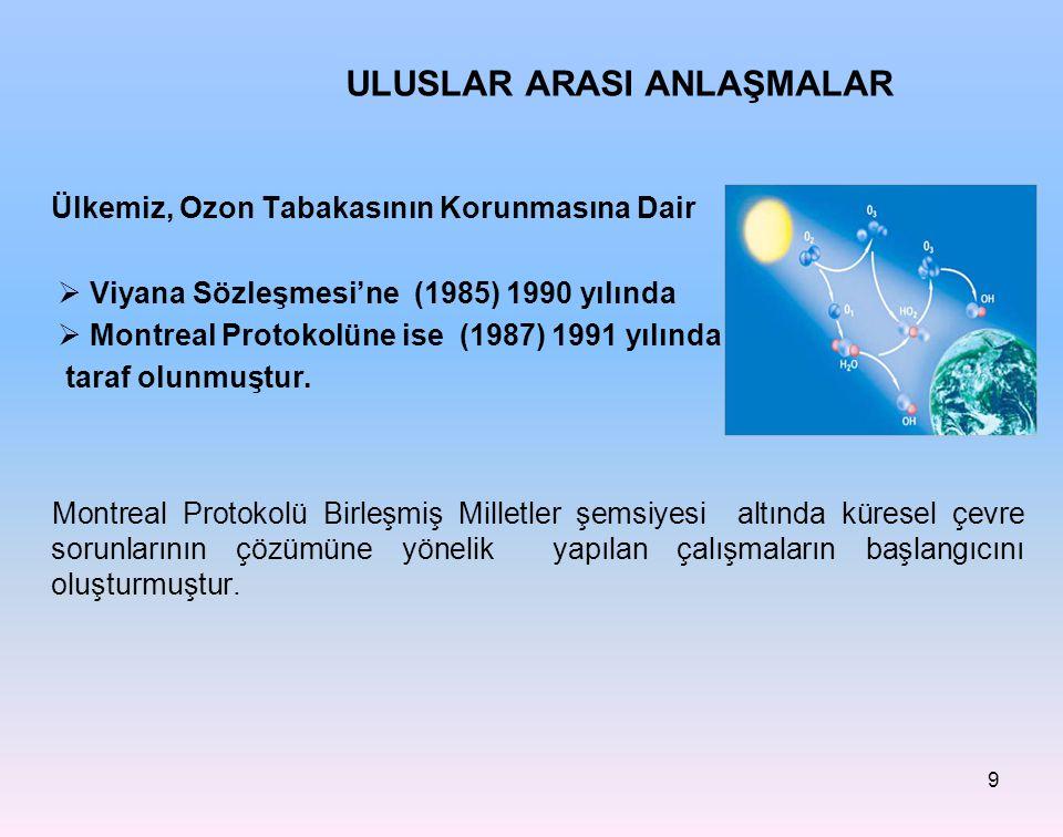 9 Ülkemiz, Ozon Tabakasının Korunmasına Dair  Viyana Sözleşmesi'ne (1985) 1990 yılında  Montreal Protokolüne ise (1987) 1991 yılında taraf olunmuştu