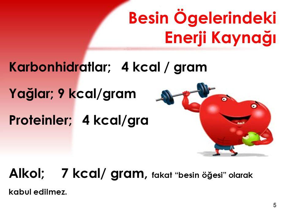 Enerji Gereksinimi Hesabı 1.Yol: BMH x FAK (Fiziksel aktivite katsayısı) 2.