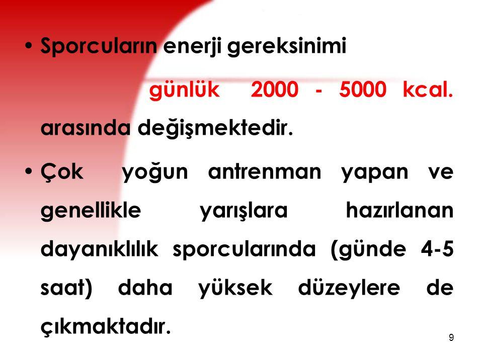 Pratik Yolla BMH Hesabı ERKEK  1 kal x Uygun Ağırlık x 24 KADIN  0.95 kal x Uygun Ağırlık x 24 > 60Yaş E/ K  0.8 kal x Uygun Ağırlık x 24