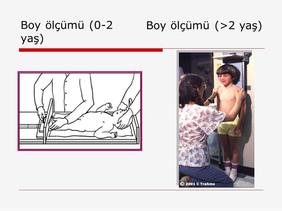 Boy ölçümü (0-2 yaş) Boy ölçümü (>2 yaş)