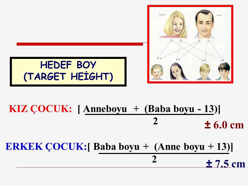 HEDEF BOY (TARGET HEİGHT) KIZ ÇOCUK: [ Anneboyu + (Baba boyu - 13)] 2 ERKEK ÇOCUK:[ Baba boyu + (Anne boyu + 13)] 2 ± 6.0 cm ± 7.5 cm