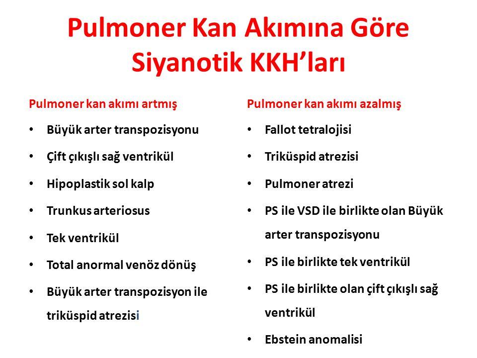 Pulmoner Kan Akımına Göre Siyanotik KKH'ları Pulmoner kan akımı artmış Büyük arter transpozisyonu Çift çıkışlı sağ ventrikül Hipoplastik sol kalp Trun