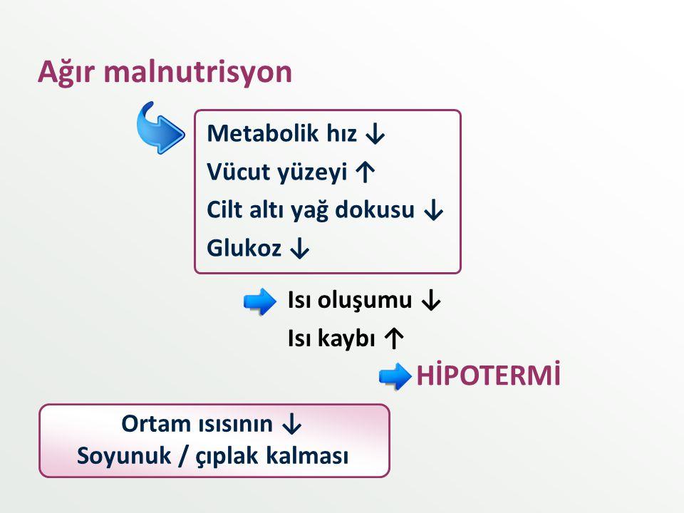 Ağır malnutrisyon Metabolik hız ↓ Vücut yüzeyi ↑ Cilt altı yağ dokusu ↓ Glukoz ↓ HİPOTERMİ Ortam ısısının ↓ Soyunuk / çıplak kalması Isı oluşumu ↓ Isı