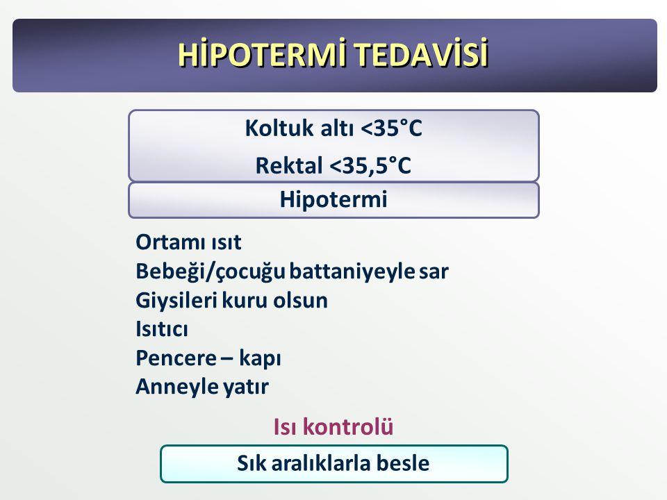 HİPOTERMİ TEDAVİSİ Koltuk altı <35°C Rektal <35,5°C Hipotermi Ortamı ısıt Bebeği/çocuğu battaniyeyle sar Giysileri kuru olsun Isıtıcı Pencere – kapı A