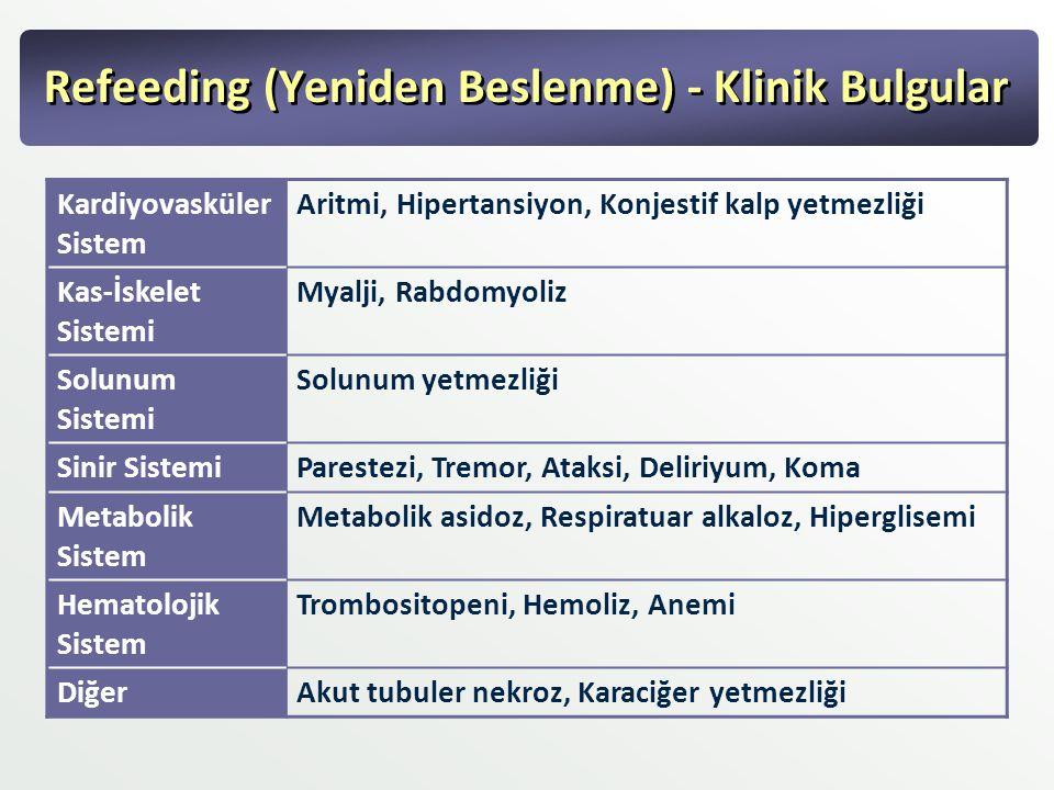 Refeeding (Yeniden Beslenme) - Klinik Bulgular Kardiyovasküler Sistem Aritmi, Hipertansiyon, Konjestif kalp yetmezliği Kas-İskelet Sistemi Myalji, Rab
