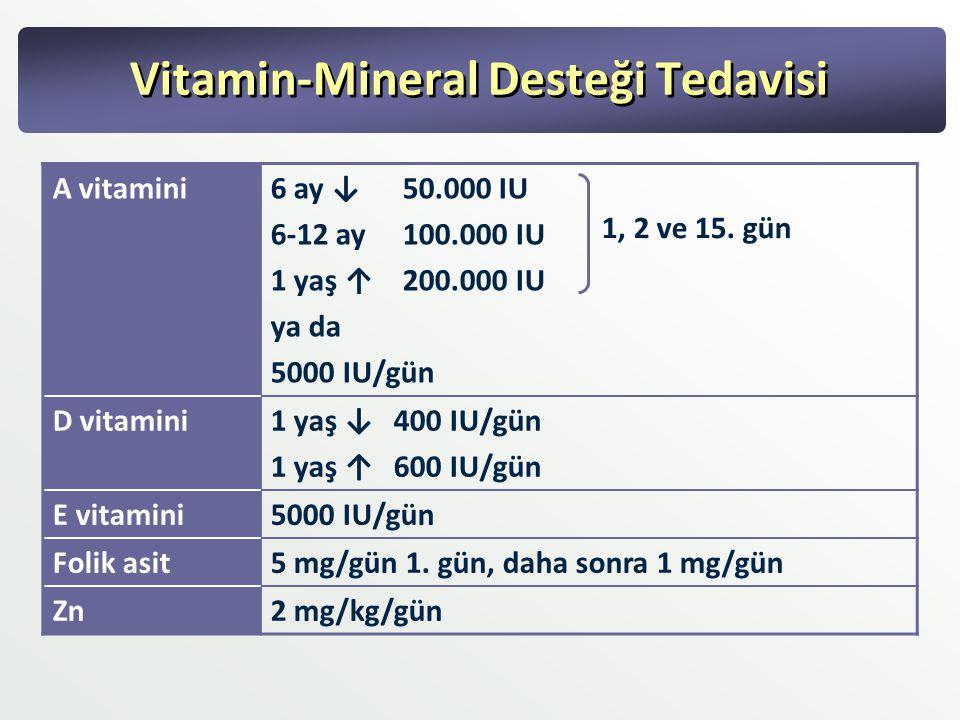 Vitamin-Mineral Desteği Tedavisi A vitamini6 ay ↓50.000 IU 6-12 ay100.000 IU 1 yaş ↑200.000 IU ya da 5000 IU/gün D vitamini1 yaş ↓400 IU/gün 1 yaş ↑60