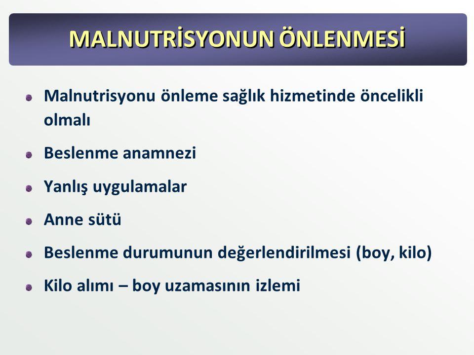 MALNUTRİSYONUN ÖNLENMESİ Malnutrisyonu önleme sağlık hizmetinde öncelikli olmalı Beslenme anamnezi Yanlış uygulamalar Anne sütü Beslenme durumunun değ