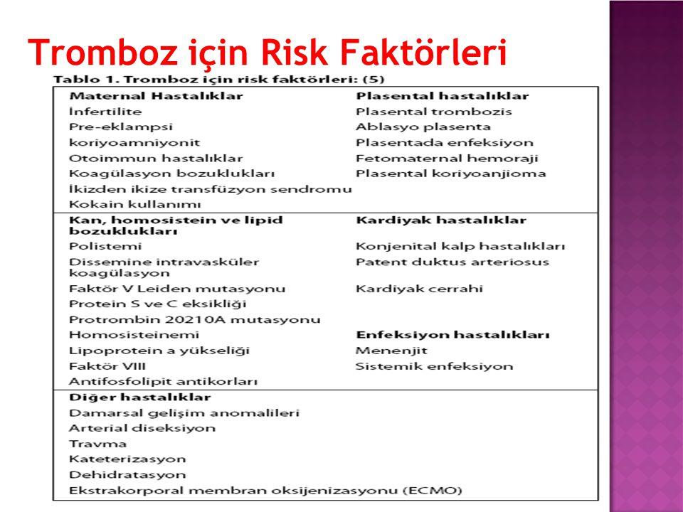 Tromboz için Risk Faktörleri