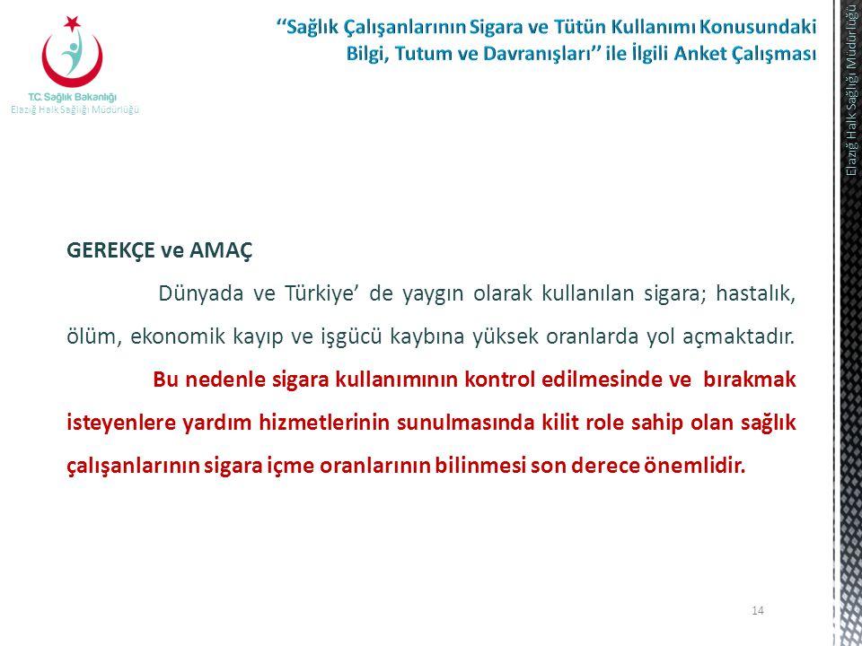 14 Elazığ Halk Sağlığı Müdürlüğü GEREKÇE ve AMAÇ Dünyada ve Türkiye' de yaygın olarak kullanılan sigara; hastalık, ölüm, ekonomik kayıp ve işgücü kayb