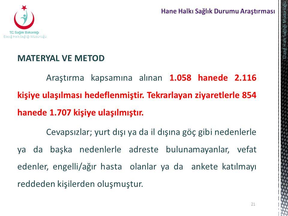 21 MATERYAL VE METOD Araştırma kapsamına alınan 1.058 hanede 2.116 kişiye ulaşılması hedeflenmiştir. Tekrarlayan ziyaretlerle 854 hanede 1.707 kişiye