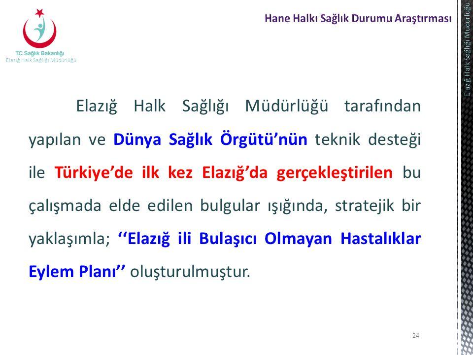 Elazığ Halk Sağlığı Müdürlüğü tarafından yapılan ve Dünya Sağlık Örgütü'nün teknik desteği ile Türkiye'de ilk kez Elazığ'da gerçekleştirilen bu çalışm