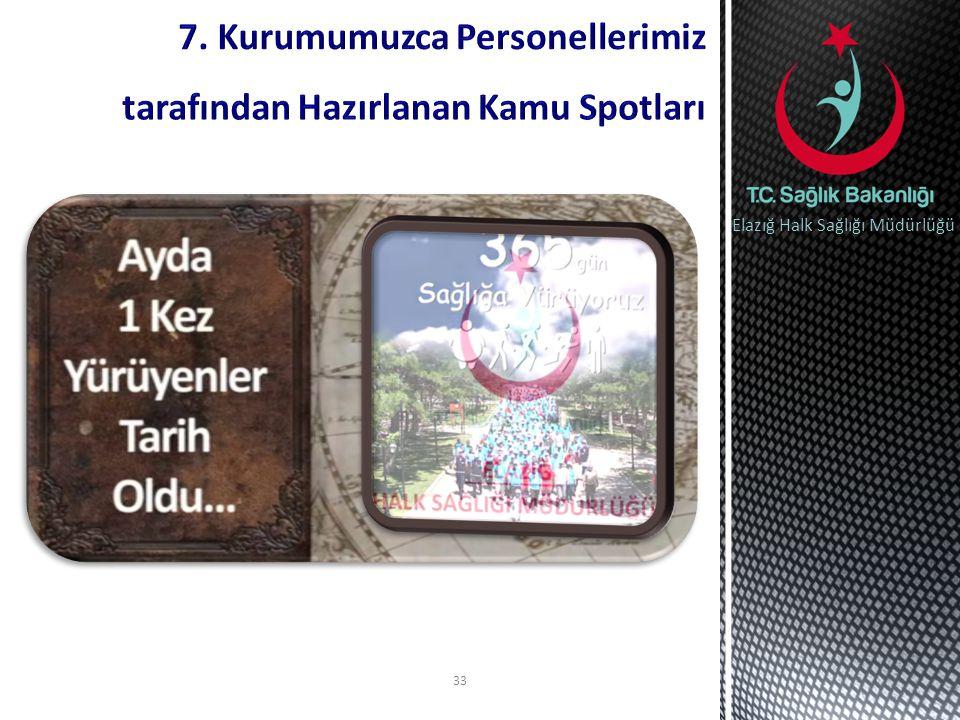33 Elazığ Halk Sağlığı Müdürlüğü