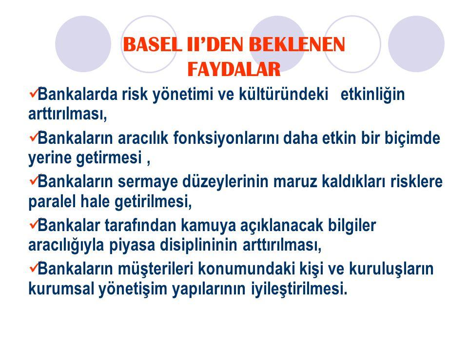 BASEL II'DEN BEKLENEN FAYDALAR Bankalarda risk yönetimi ve kültüründeki etkinliğin arttırılması, Bankaların aracılık fonksiyonlarını daha etkin bir bi
