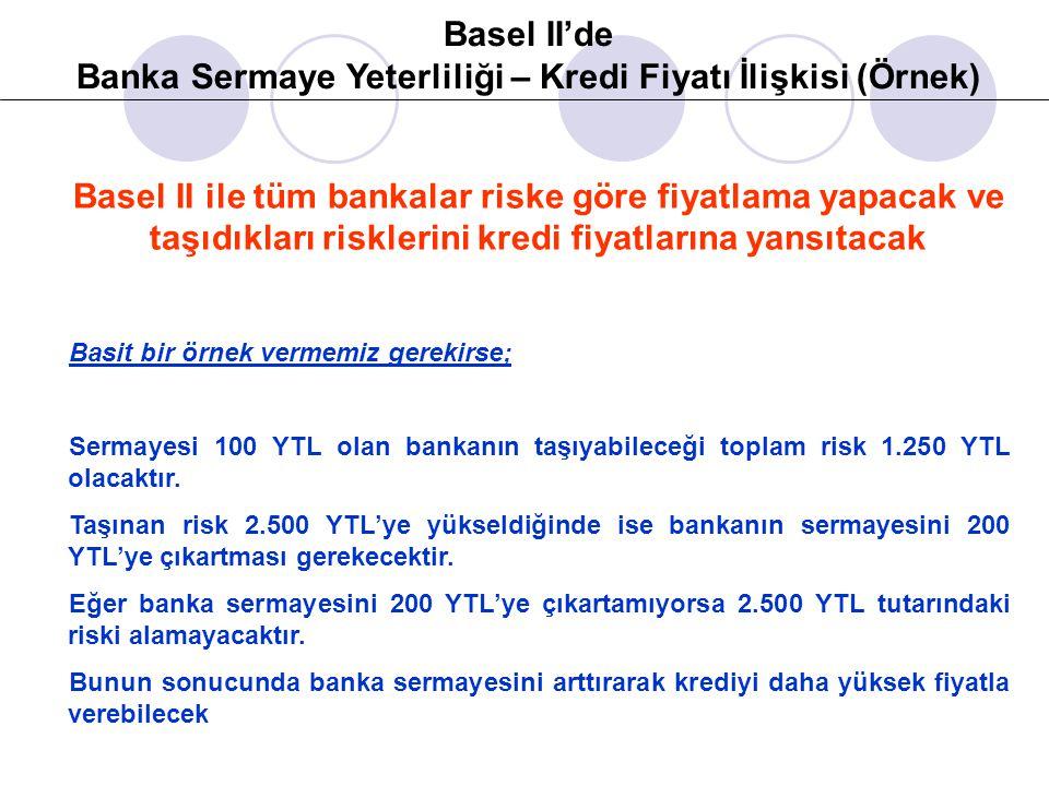 Basel II ile tüm bankalar riske göre fiyatlama yapacak ve taşıdıkları risklerini kredi fiyatlarına yansıtacak Basit bir örnek vermemiz gerekirse; Serm