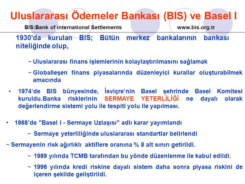 1974'de BIS bünyesinde, İsviçre'nin Basel şehrinde Basel Komitesi kuruldu.Banka risklerinin SERMAYE YETERLİLİĞİ ne dayalı olarak değerlendirme sistemi