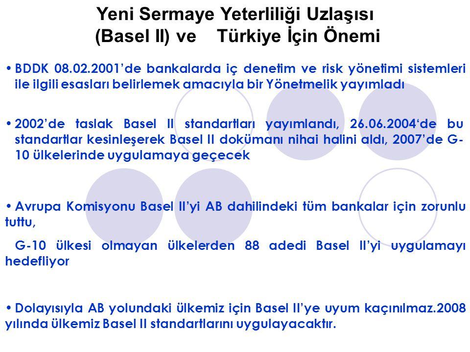 Yeni Sermaye Yeterliliği Uzlaşısı (Basel II) ve Türkiye İçin Önemi BDDK 08.02.2001'de bankalarda iç denetim ve risk yönetimi sistemleri ile ilgili esa