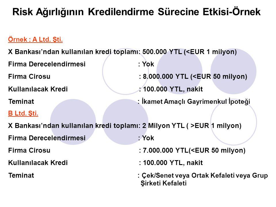 Örnek : A Ltd. Şti. X Bankası'ndan kullanılan kredi toplamı: 500.000 YTL (<EUR 1 milyon ) Firma Derecelendirmesi : Yok Firma Cirosu : 8.000.000 YTL (<