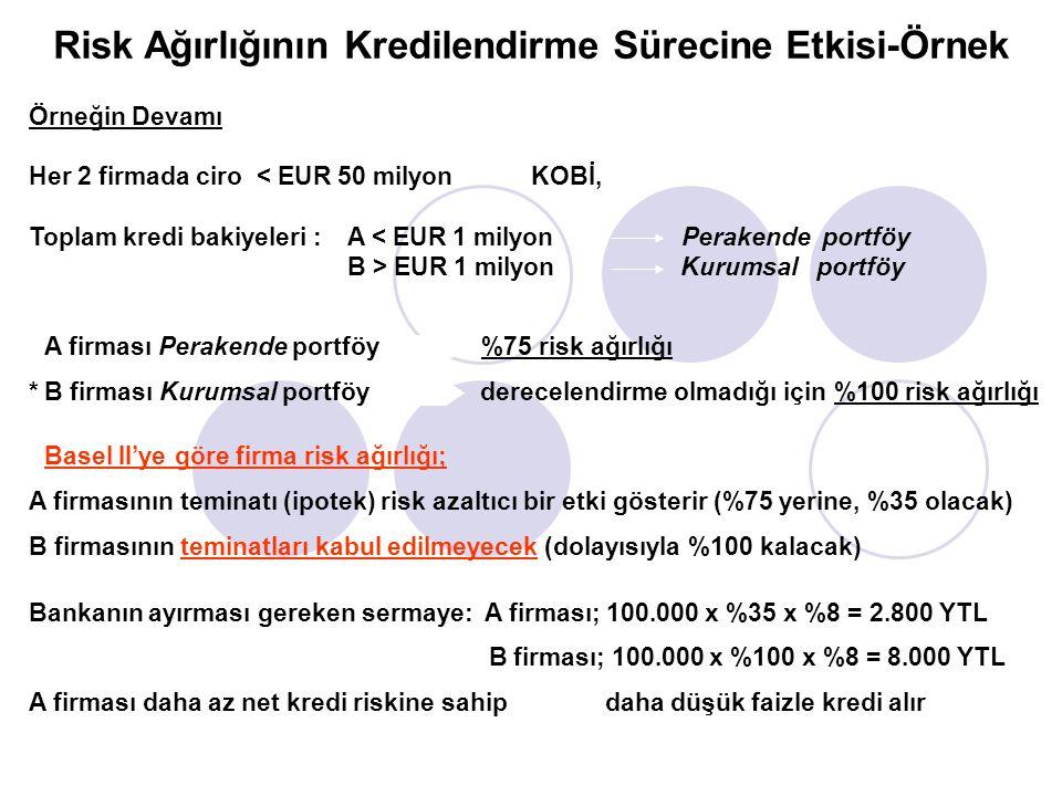 Örneğin Devamı Her 2 firmada ciro < EUR 50 milyon KOBİ, Toplam kredi bakiyeleri : A < EUR 1 milyon Perakende portföy B > EUR 1 milyon Kurumsal portföy