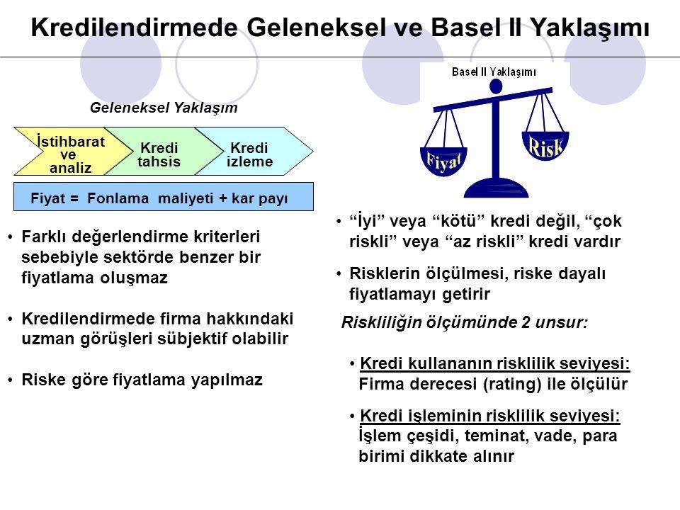 Kredilendirmede Geleneksel ve Basel II Yaklaşımı Farklı değerlendirme kriterleri sebebiyle sektörde benzer bir fiyatlama oluşmaz Kredilendirmede firma