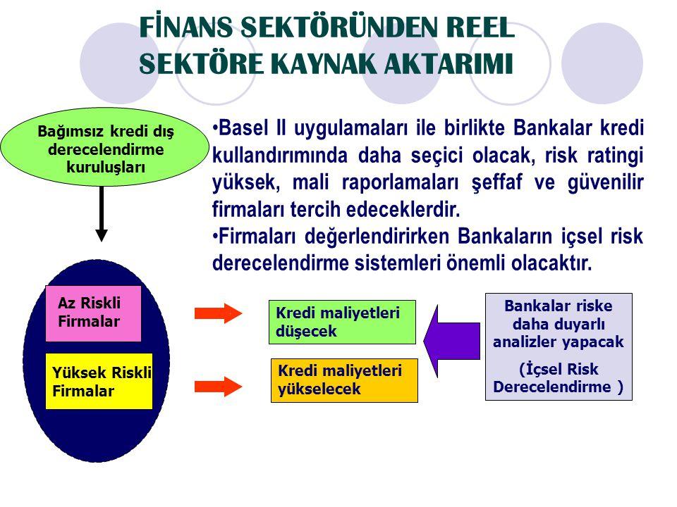 F İ NANS SEKTÖRÜNDEN REEL SEKTÖRE KAYNAK AKTARIMI Bankalar riske daha duyarlı analizler yapacak (İçsel Risk Derecelendirme ) Kredi maliyetleri düşecek