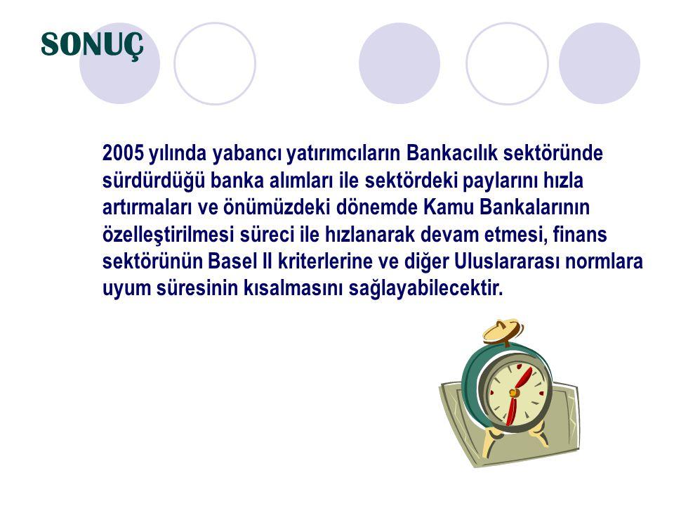 SONUÇ 2005 yılında yabancı yatırımcıların Bankacılık sektöründe sürdürdüğü banka alımları ile sektördeki paylarını hızla artırmaları ve önümüzdeki dön