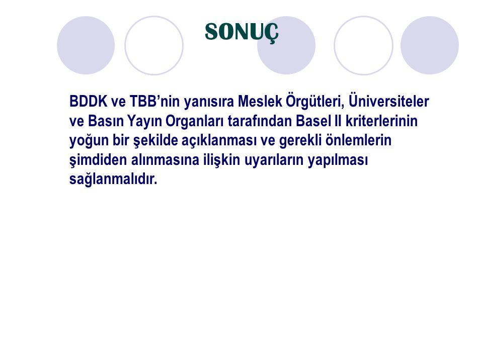 SONUÇ BDDK ve TBB'nin yanısıra Meslek Örgütleri, Üniversiteler ve Basın Yayın Organları tarafından Basel II kriterlerinin yoğun bir şekilde açıklanmas