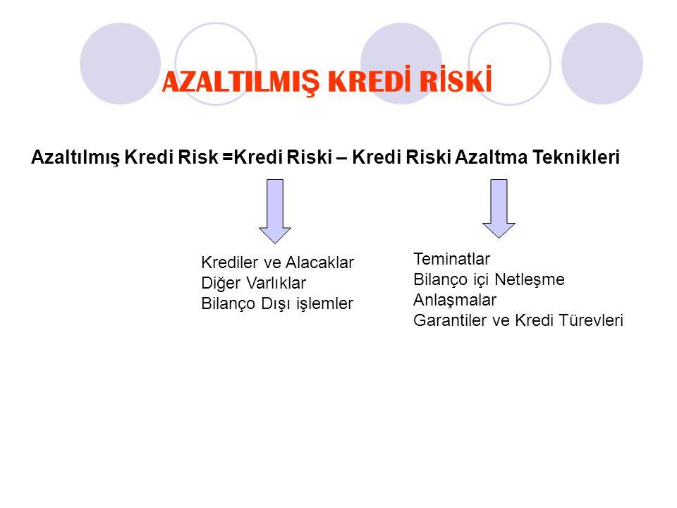 AZALTILMI Ş KRED İ R İ SK İ Azaltılmış Kredi Risk =Kredi Riski – Kredi Riski Azaltma Teknikleri Krediler ve Alacaklar Diğer Varlıklar Bilanço Dışı işl