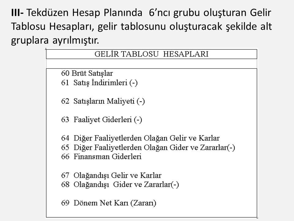 III- Tekdüzen Hesap Planında 6'ncı grubu oluşturan Gelir Tablosu Hesapları, gelir tablosunu oluşturacak şekilde alt gruplara ayrılmıştır.