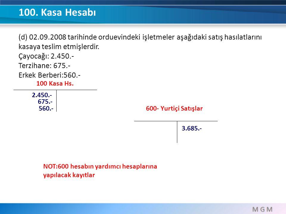 100 Kasa Hs. 2.450.- 100. Kasa Hesabı (d) 02.09.2008 tarihinde orduevindeki işletmeler aşağıdaki satış hasılatlarını kasaya teslim etmişlerdir. Çayoca