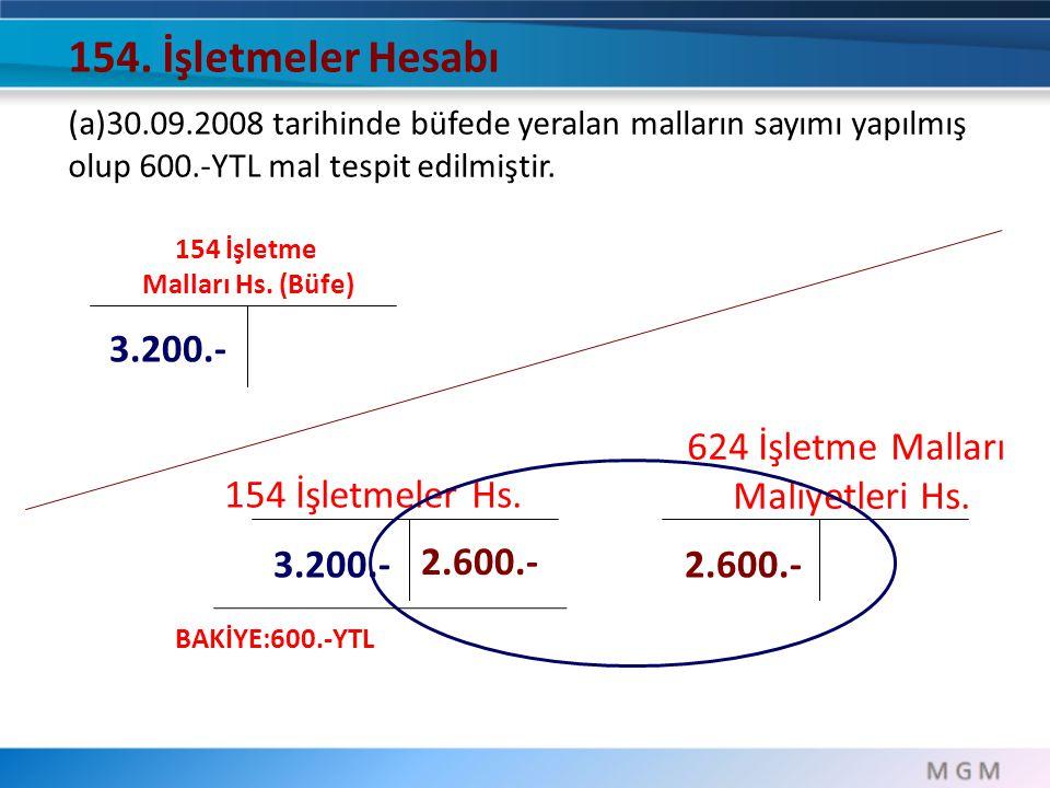 154 İşletme Malları Hs. (Büfe) 3.200.- 154. İşletmeler Hesabı (a)30.09.2008 tarihinde büfede yeralan malların sayımı yapılmış olup 600.-YTL mal tespit