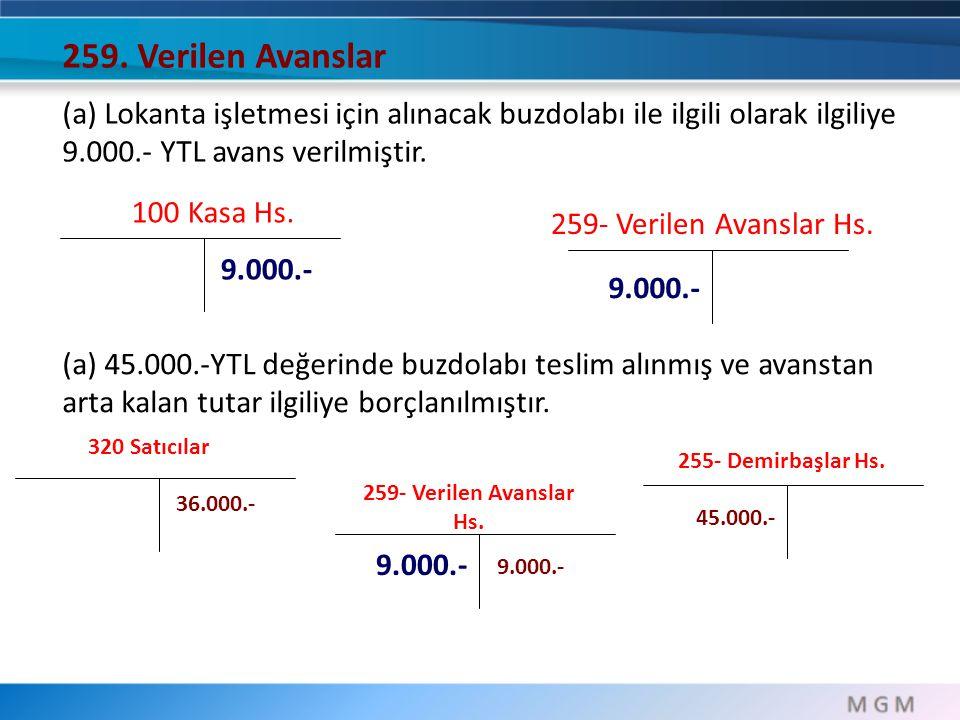 100 Kasa Hs. 9.000.- 259. Verilen Avanslar (a) Lokanta işletmesi için alınacak buzdolabı ile ilgili olarak ilgiliye 9.000.- YTL avans verilmiştir. 259